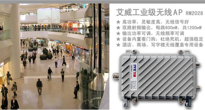 艾威RM2028 工业级bwin体育保险投注AP 产品特点