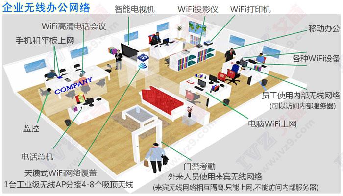 【办公无线wifi覆盖,企业无线网络构建】广东东莞